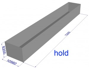 hold SRT